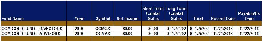 dividend-snapshot