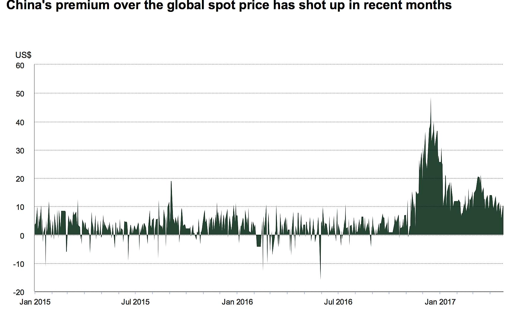 May 2017 market update trump china gold and us debt 1970s chart source goldcore buycottarizona Images